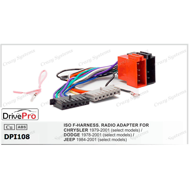 Fine Crazy Wiring Jeep Wiring Diagram Tutorial Wiring Digital Resources Counpmognl