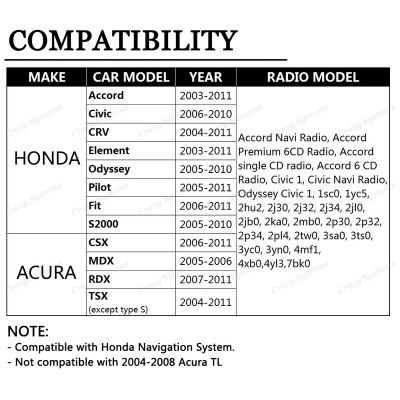 Honda Aux Integration Cable