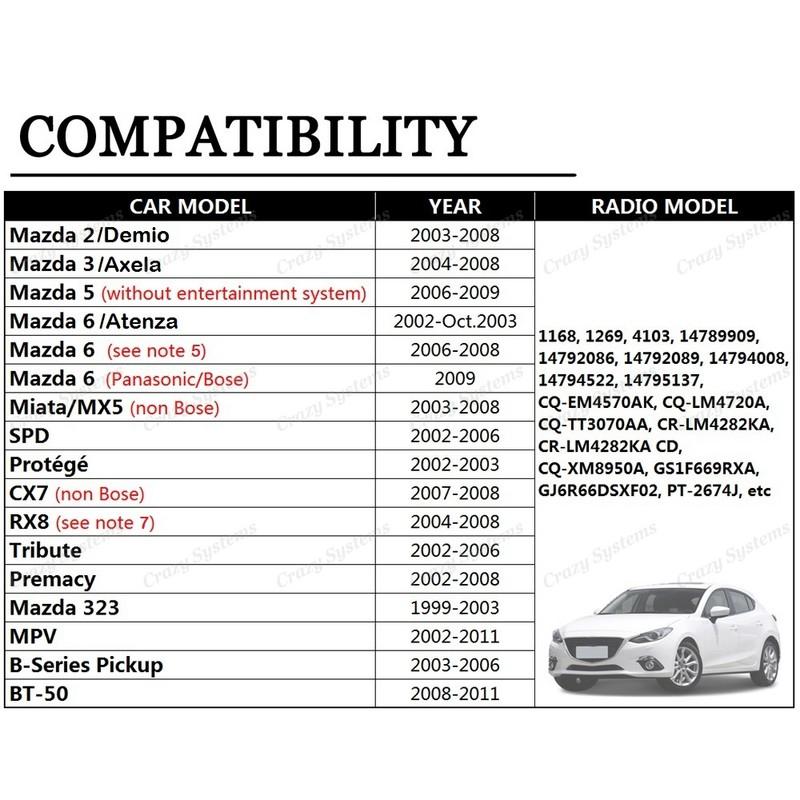 Mazda Usb Aux Sd Integration Car Kit