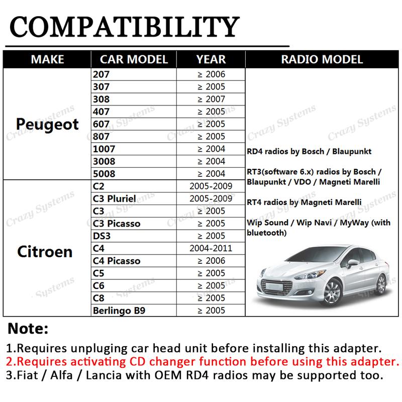 DrivePro Peugeot Citroen RD4 Bluetooth Usb Aux Integration