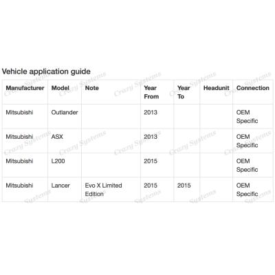 Mitsubishi 2013+ Factory Camera Retention Interface