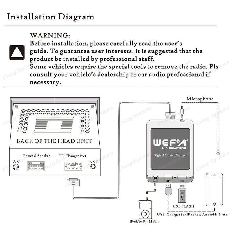 Wefa Subaru Bluetooth  Usb  Aux Integration Kit
